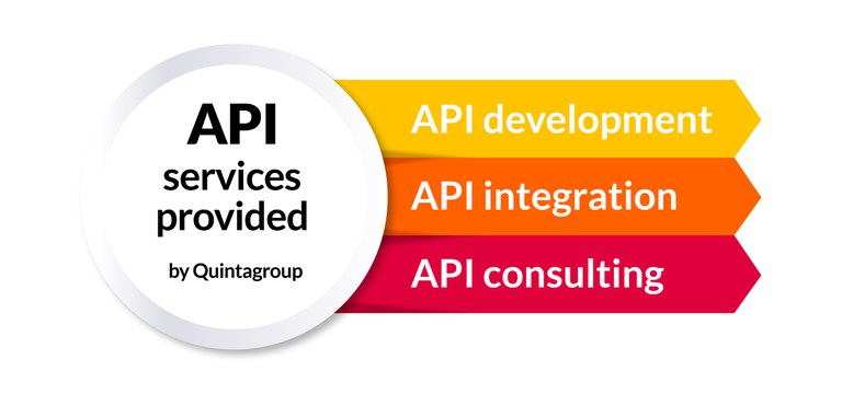 API services provided by Quintagroup