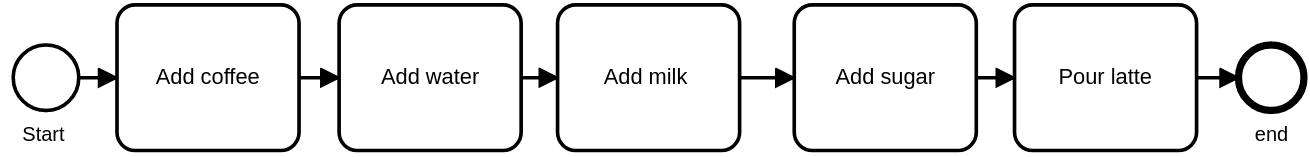 simple BPMN.png