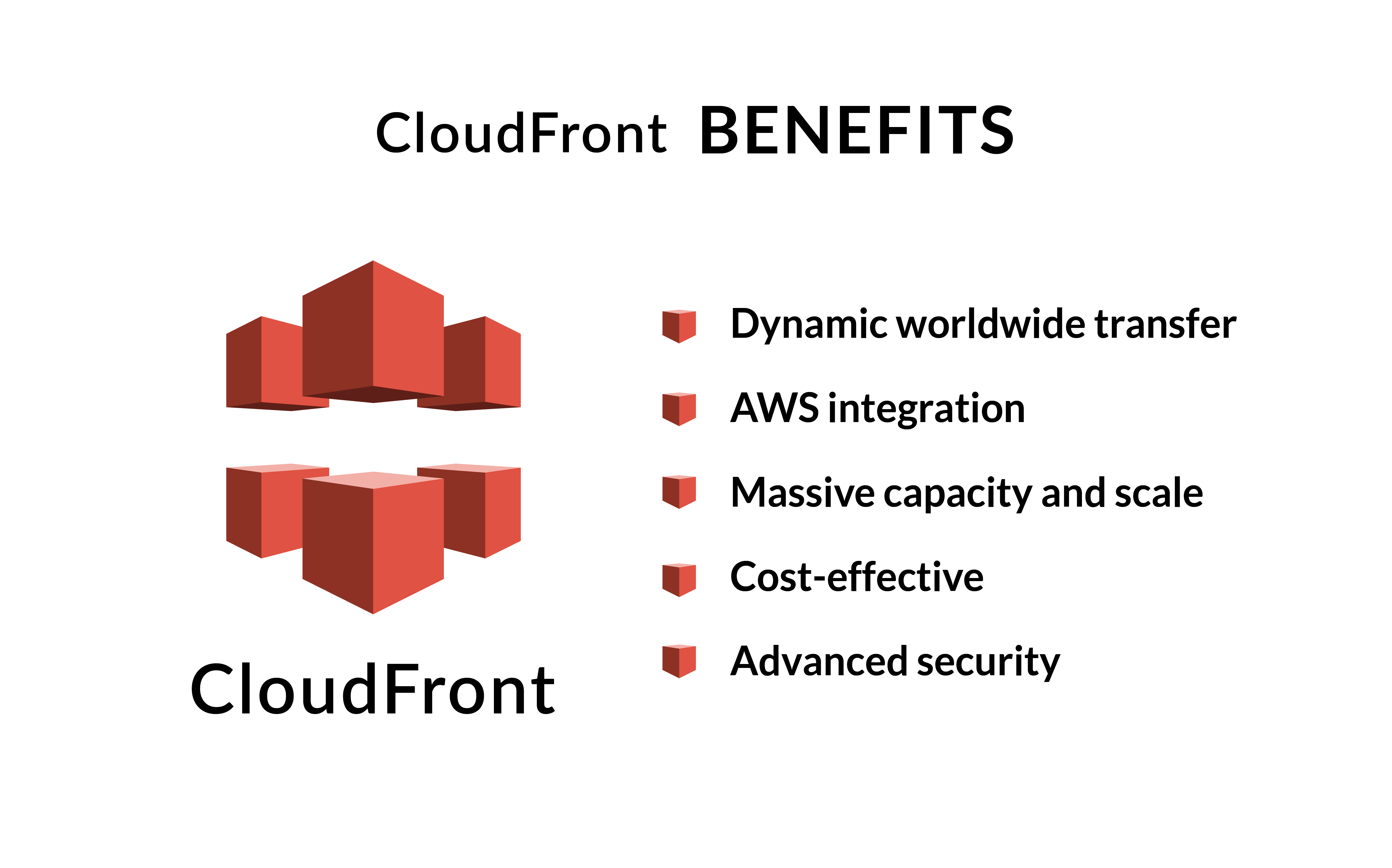 CloudFront benefits