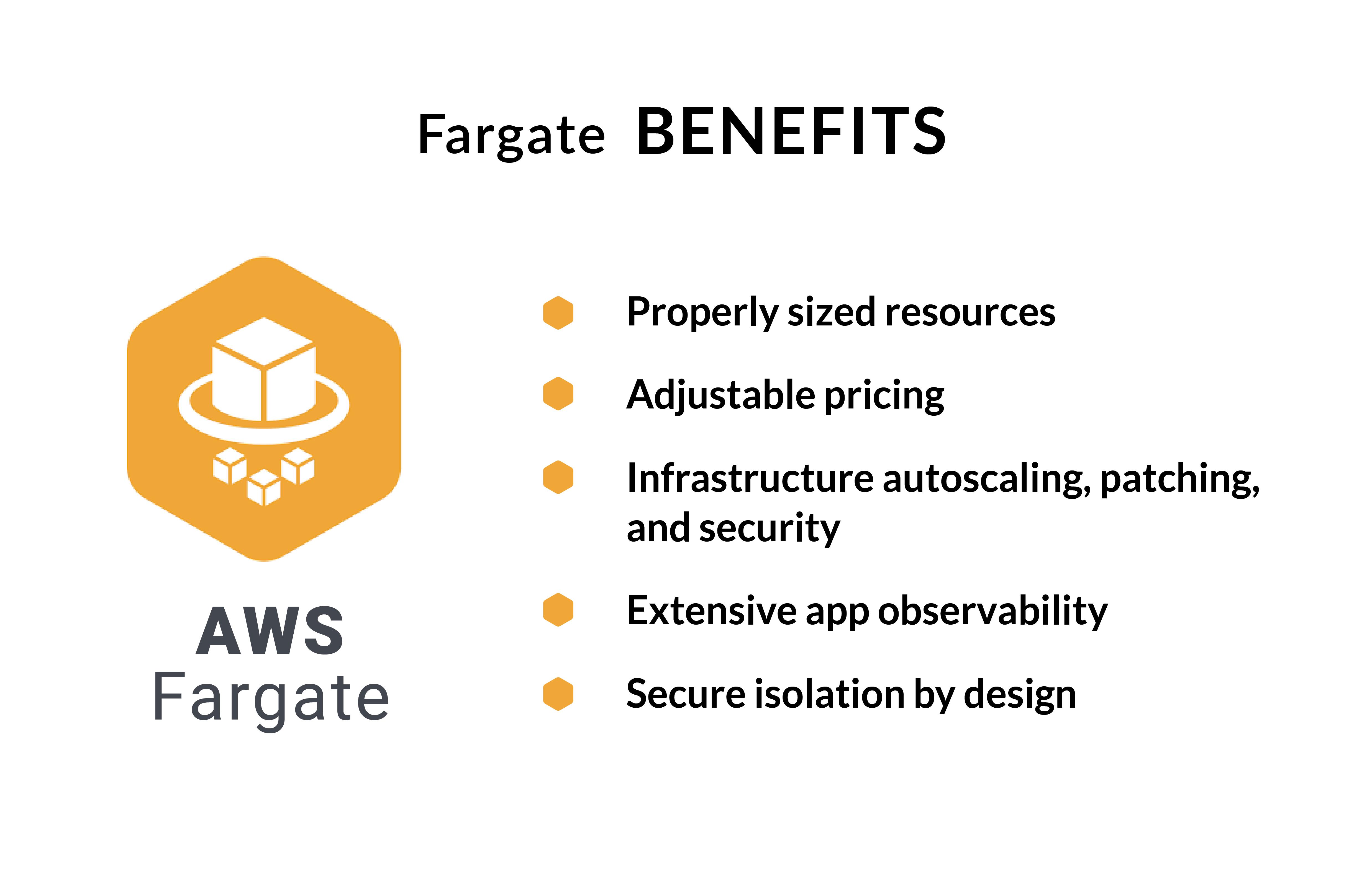 Fargate benefits