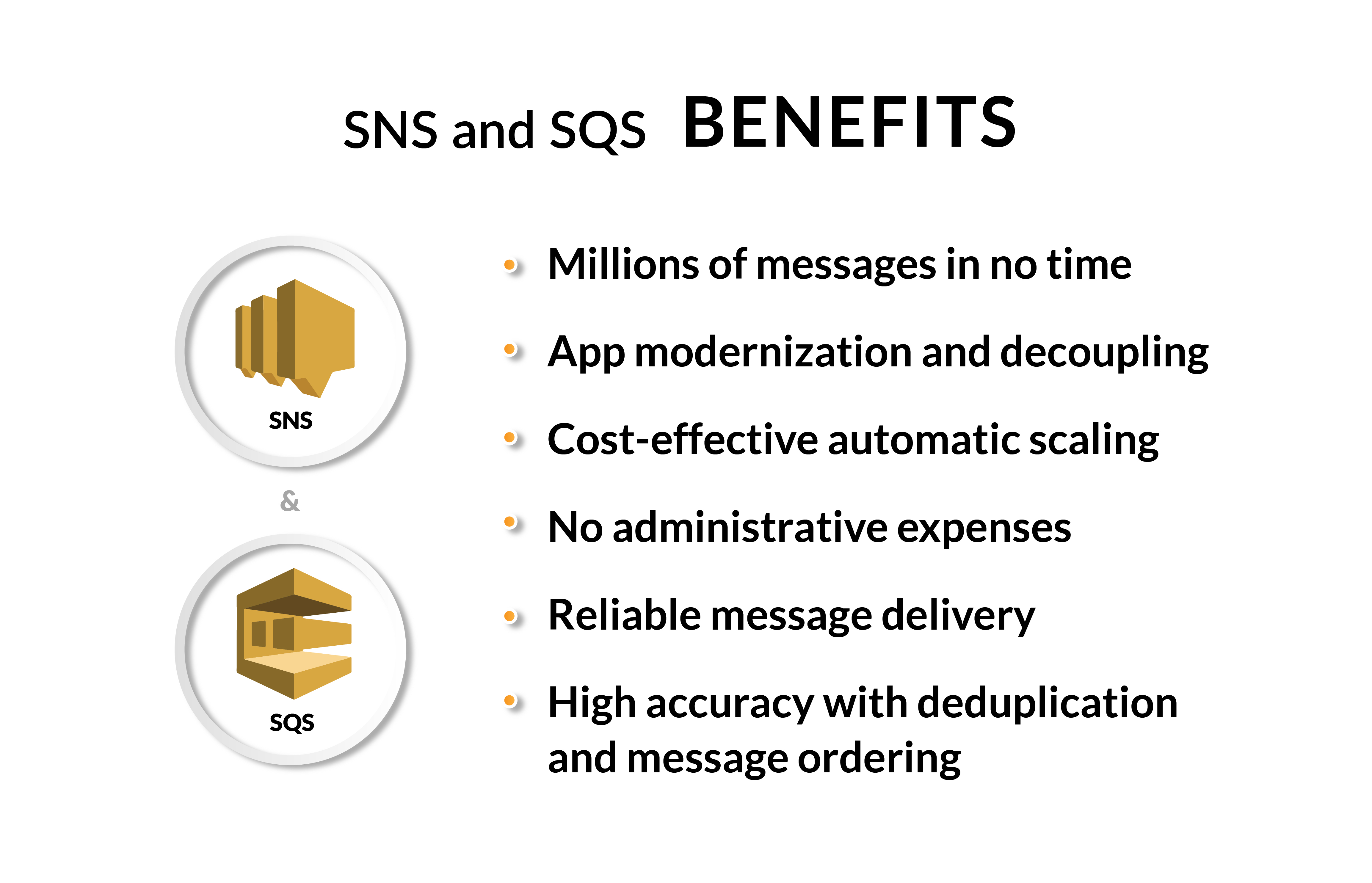 SNS and SQS benefits