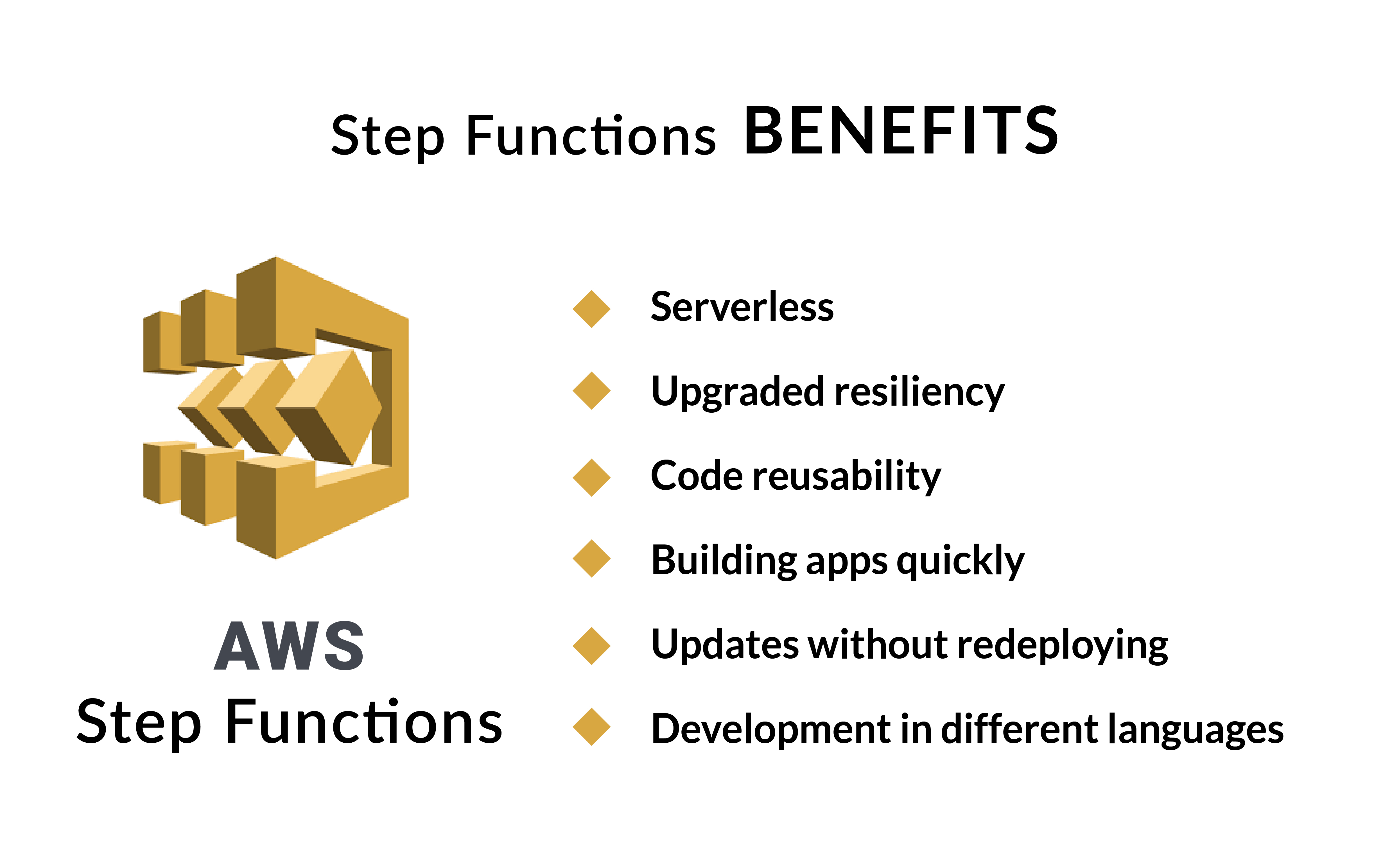 Step Functions benefits