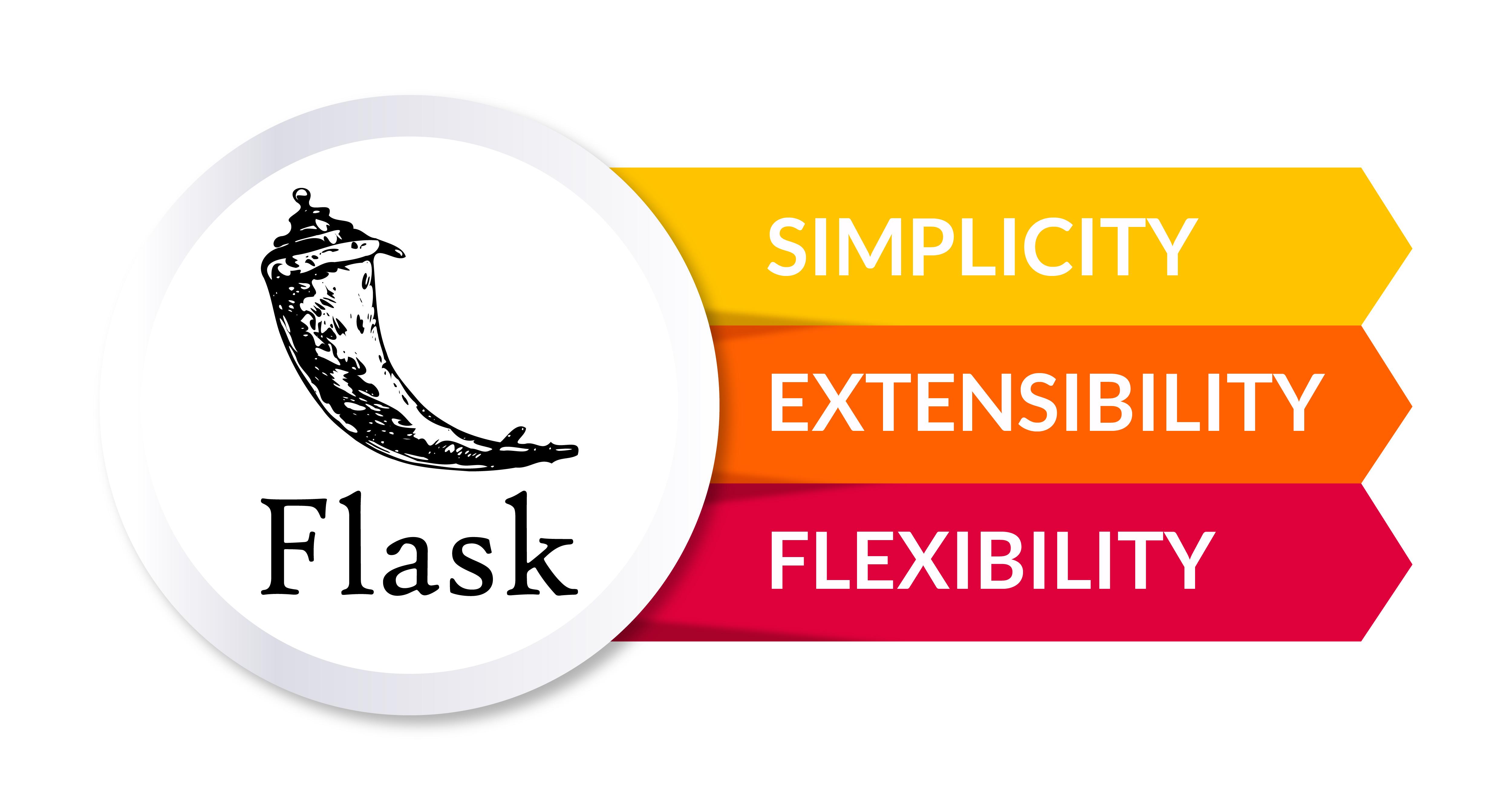flask technology.jpg