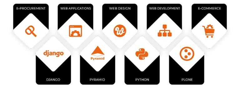 Content-management-services.png