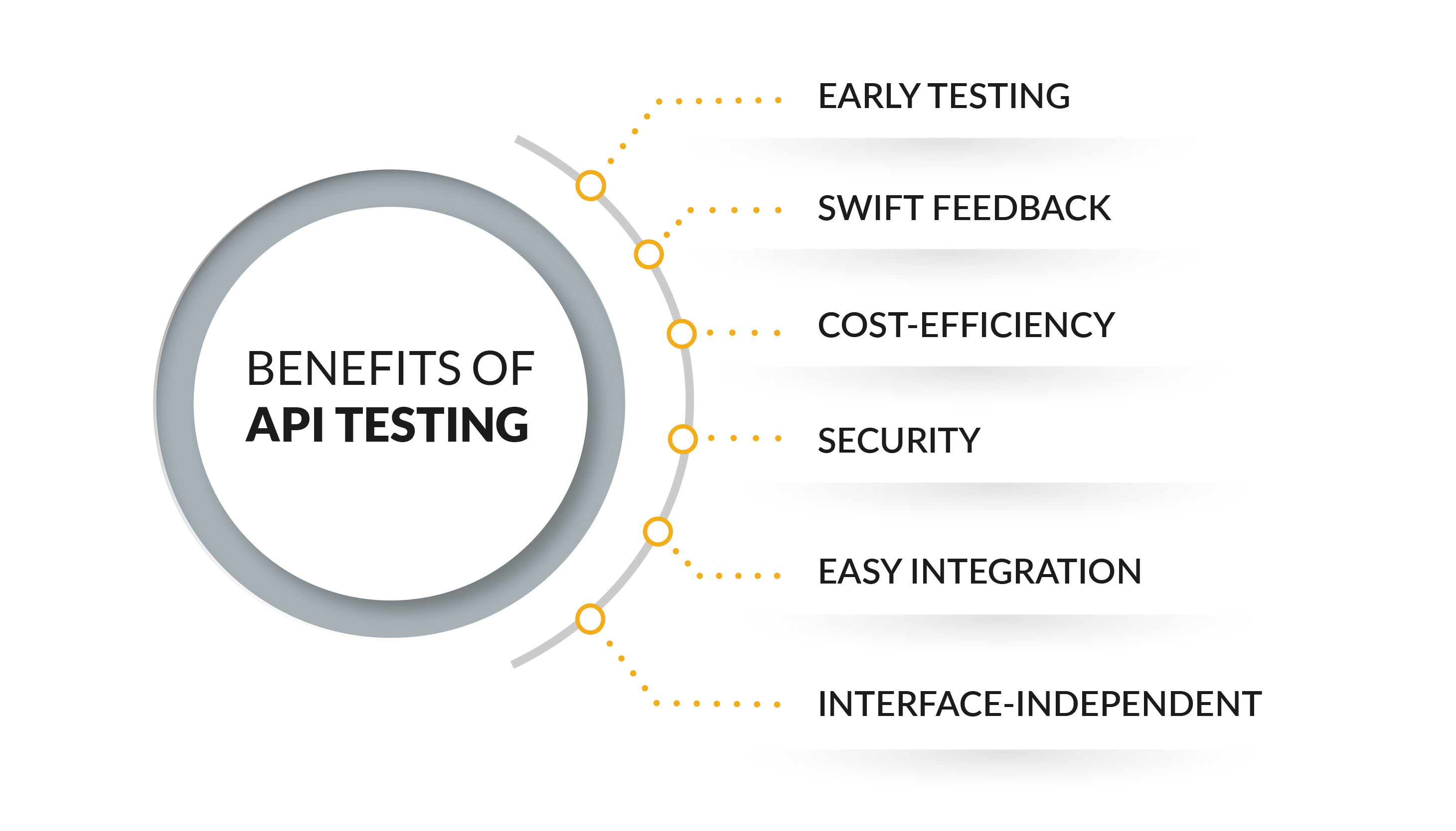 benefits of API testing.jpg
