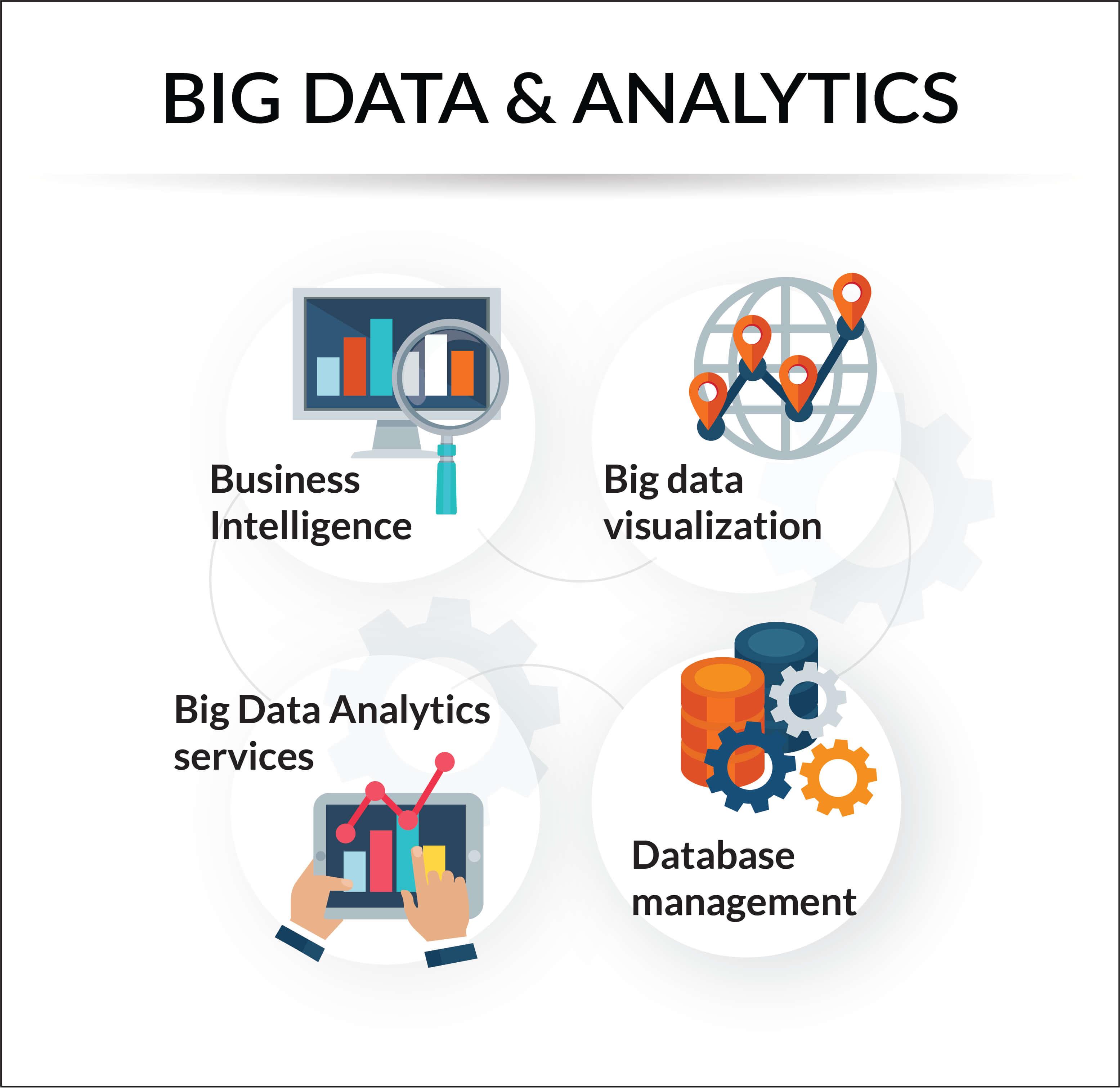 BIG DATA & ANALYTICS.jpg
