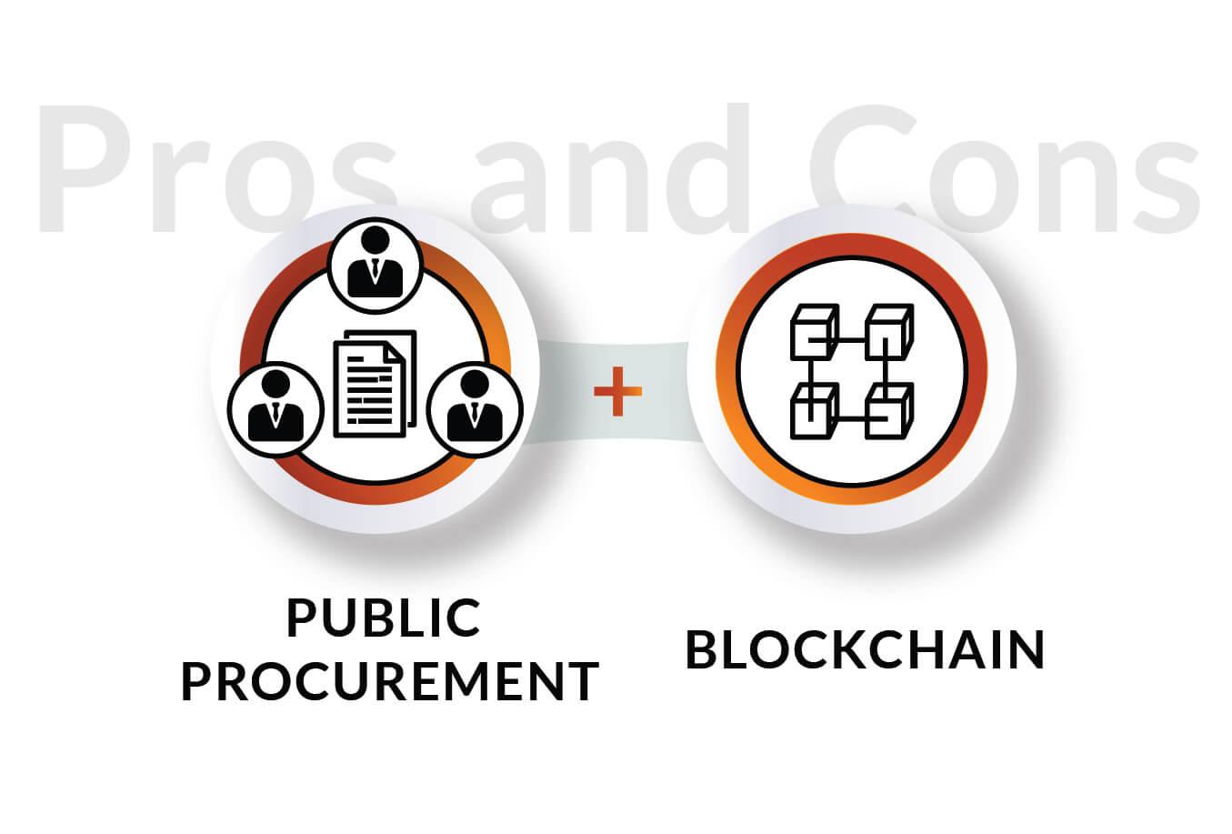 blockchain_Public_procurement
