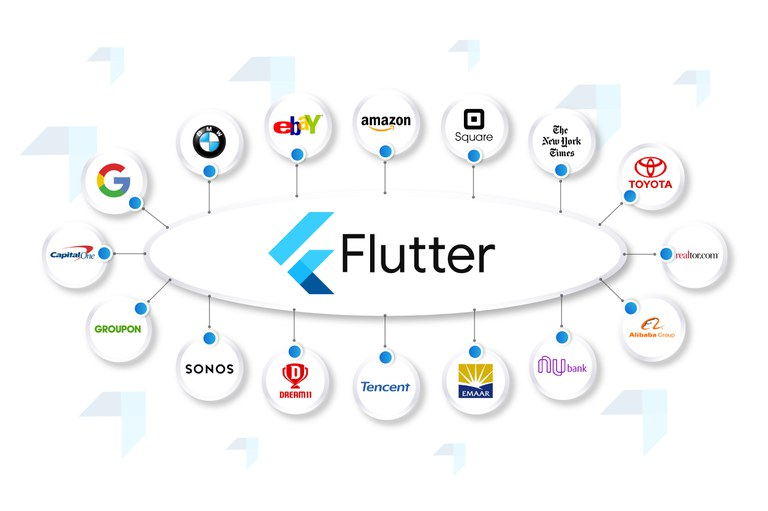 companies that use Flutter.jpg