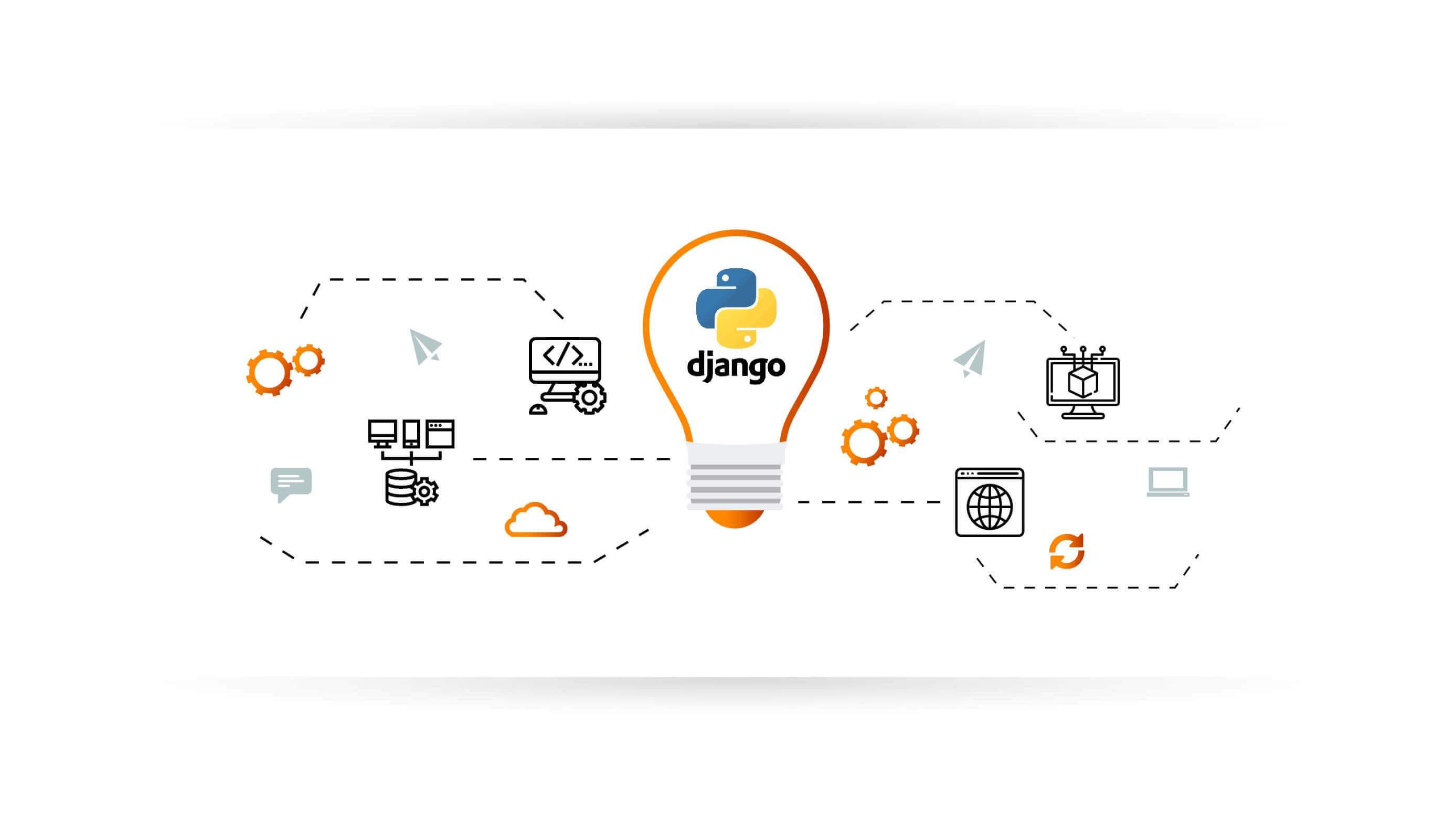 django development.jpg