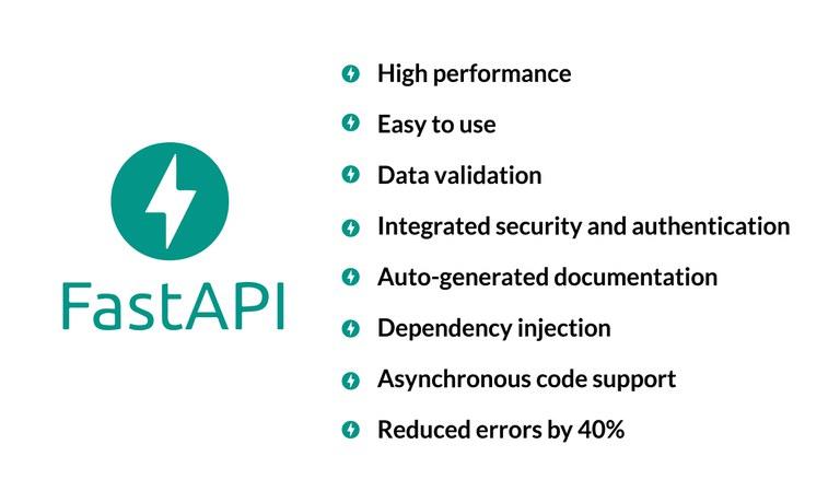 FastAPI advantages.jpg