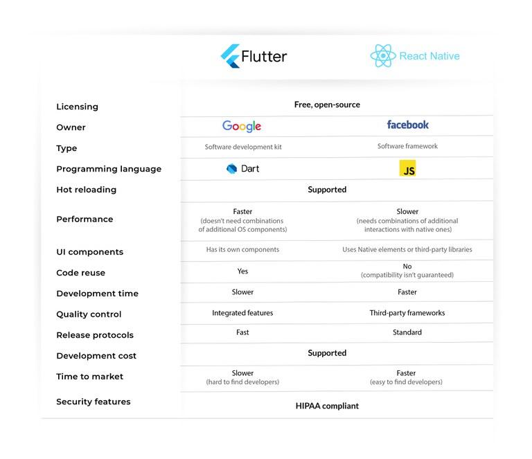 Flutter vs React Native.jpg