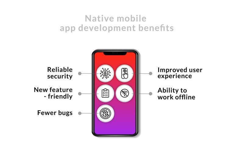 Native mobile app development benefits.jpg