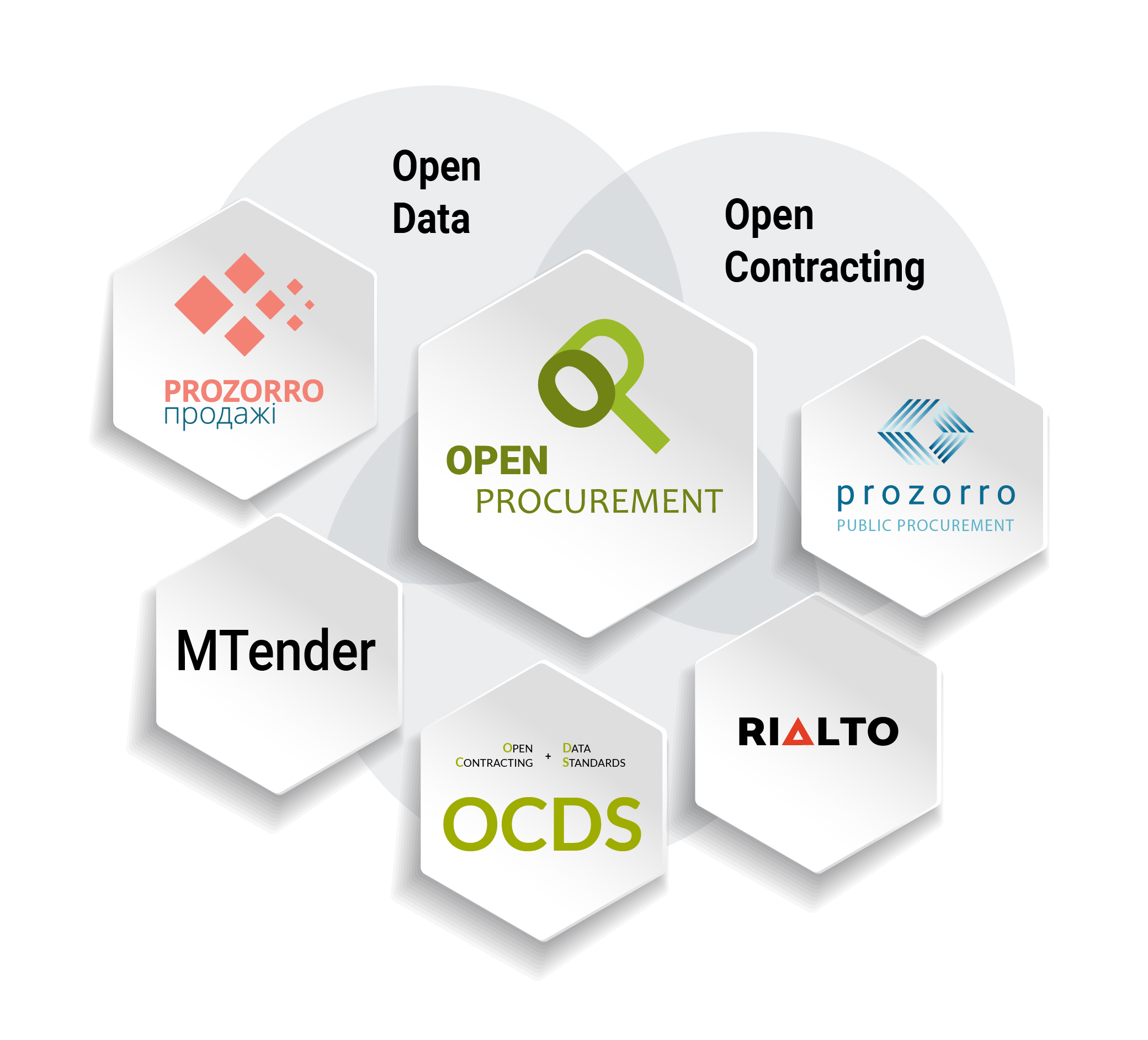 Open Procurement_icons.jpg