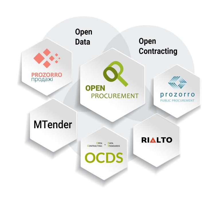 Open Procurement_icons.jpg