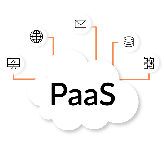 Paas-development