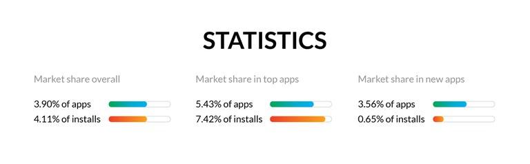 Statistics React Native.jpg