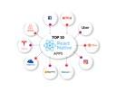Top 10 React Native apps.jpg